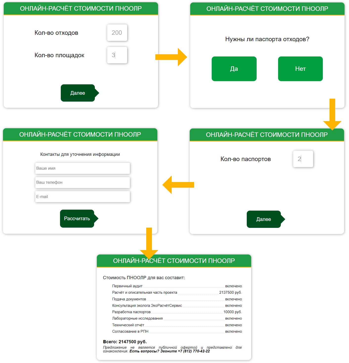 Калькулятор стоимости услуг на сайте